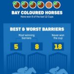 MelbourneCup_Infographic